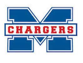 Memorial Chargers Football Schedule 2020